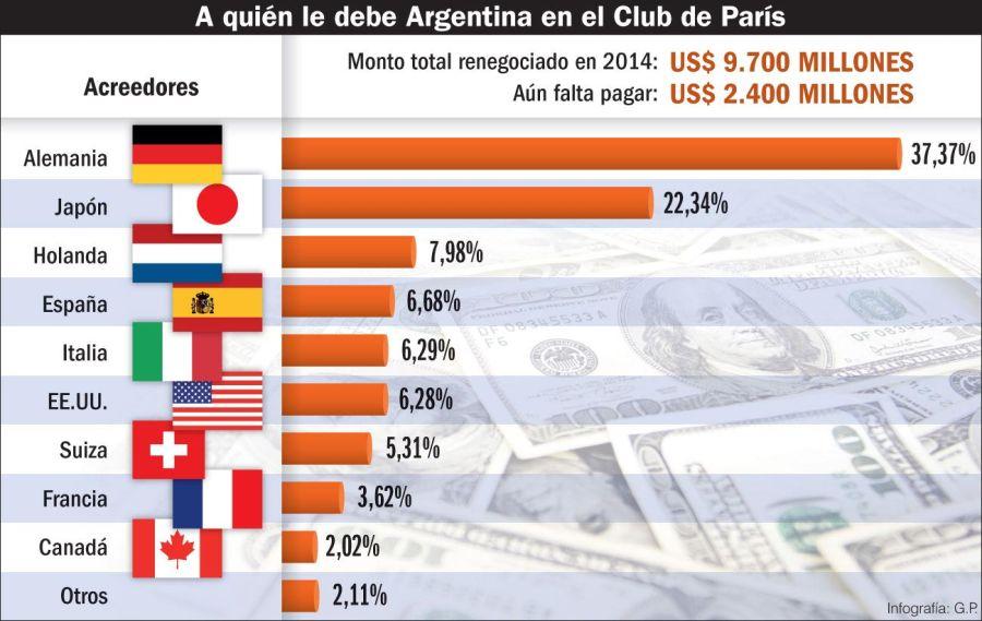 20210530_argentina_deuda_club_paris_gp_g