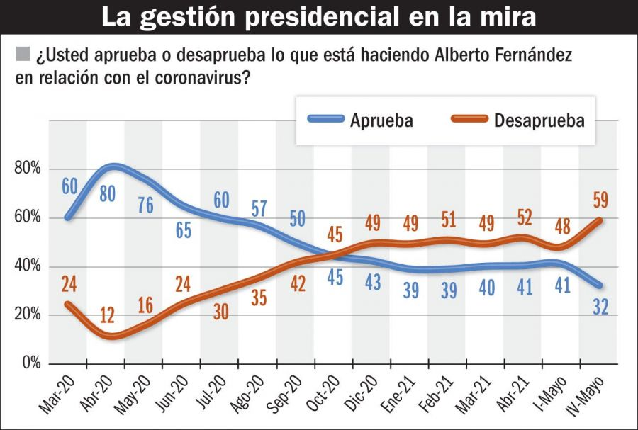 20210530_gestion_presidencial_encuesta_gp_g
