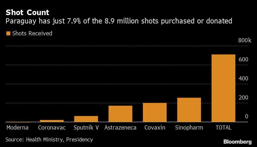 Shot Count