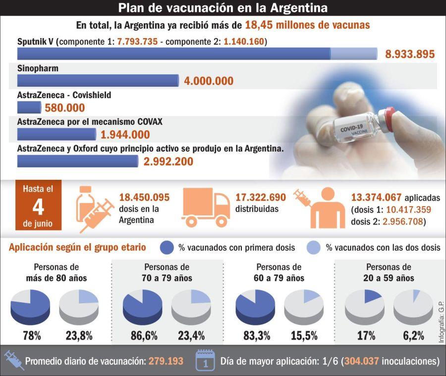 20210605_plan_vacunacion_argentina_gp_g