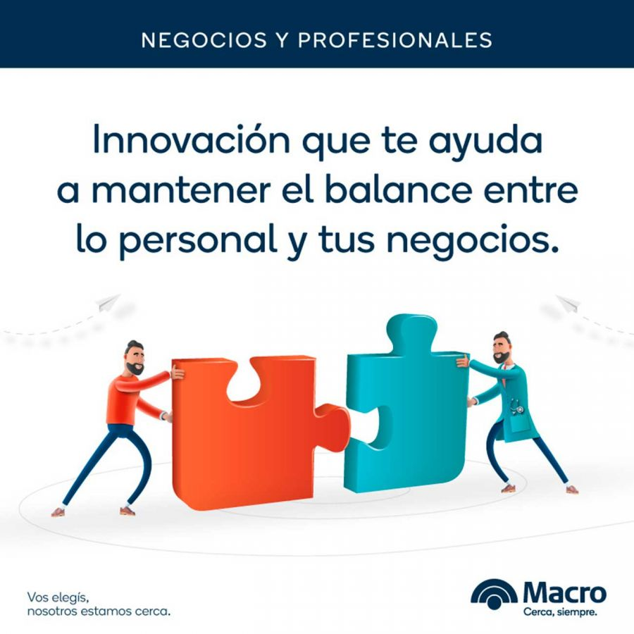 Banco Macro 20210614