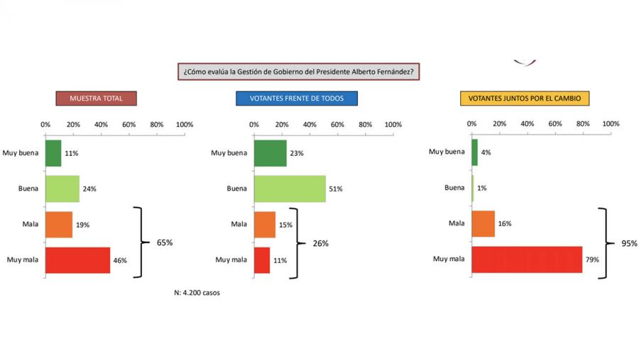 resultados de opinión pública sobre las elecciones 2021 20210618