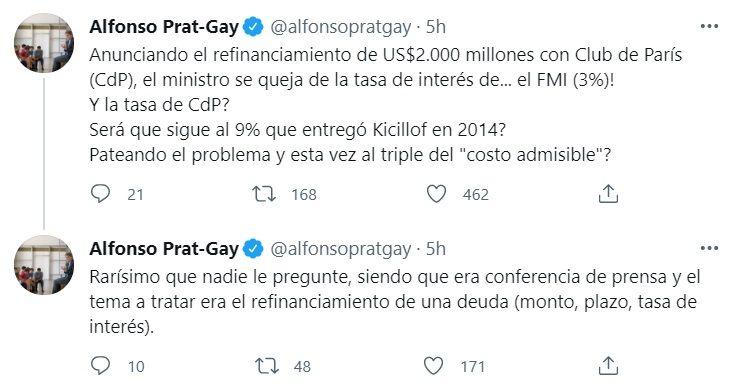 Tweet Economista Prat Gay