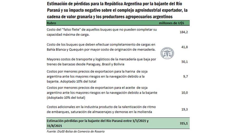 Bajante Paraná-20210708