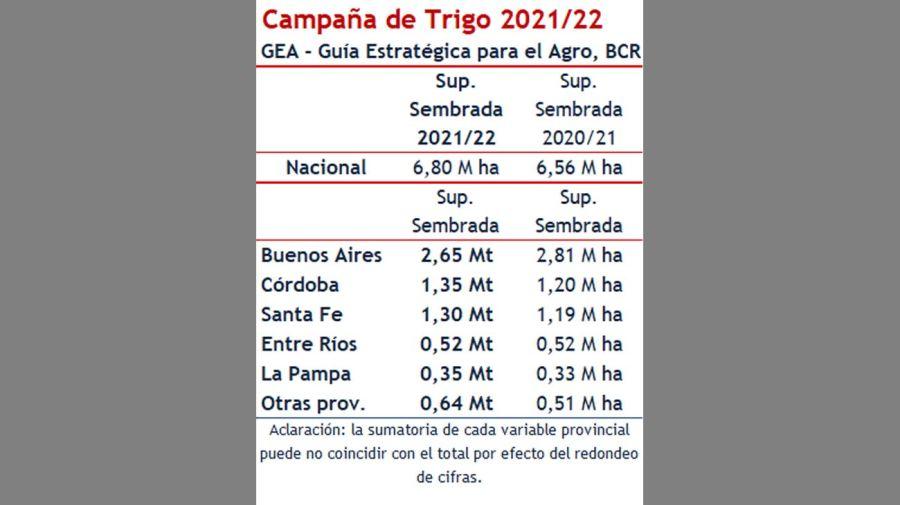 Siembra de Trigo 20210715