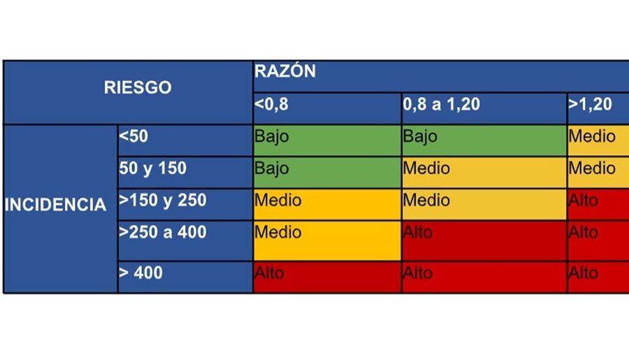Grafico 20210721