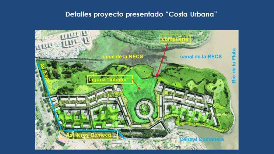 Proyecto Costanera Sur - Costa Urbana 20210722