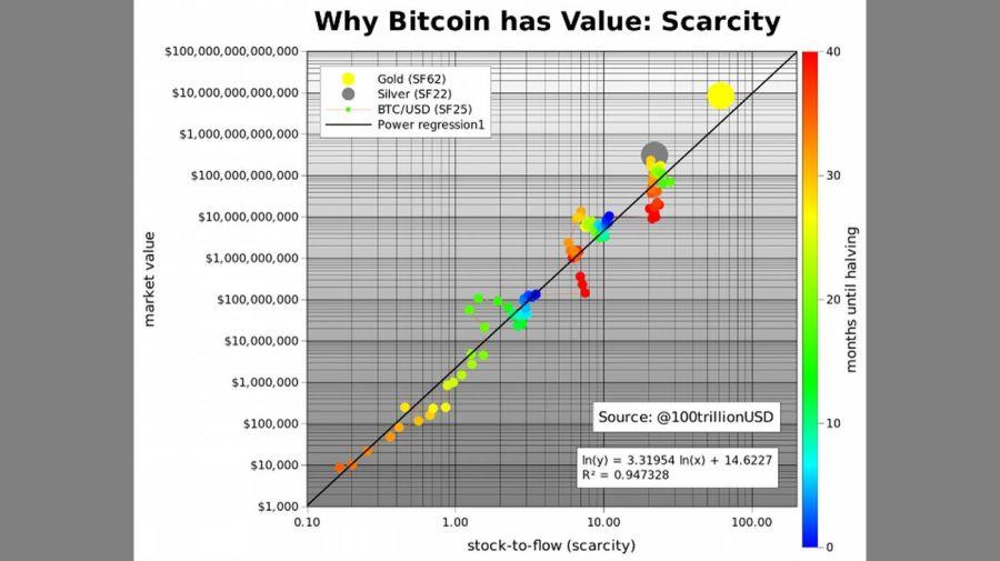 Bitcoins cuadros y gráficos 20210728