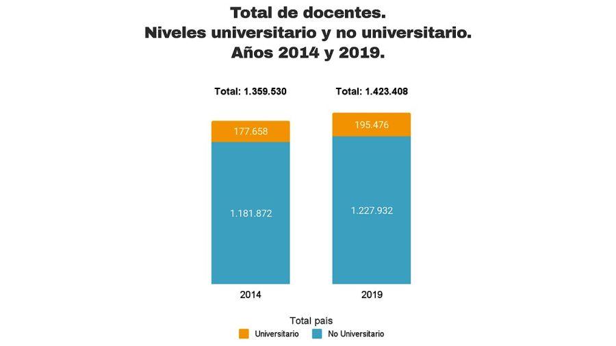 Graficos 20210728