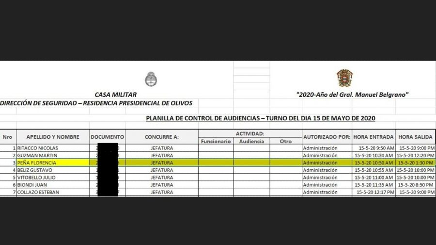 Registro Florencia Peña Quinta de Olivos