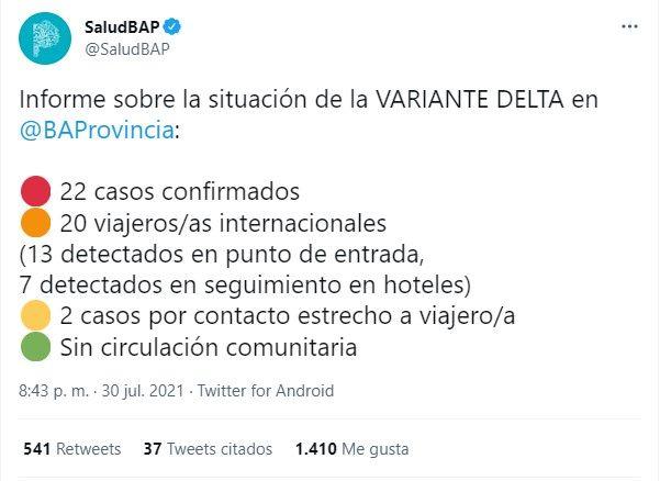 Variante Delta: la provincia de Buenos Aires confirmó 22 casos