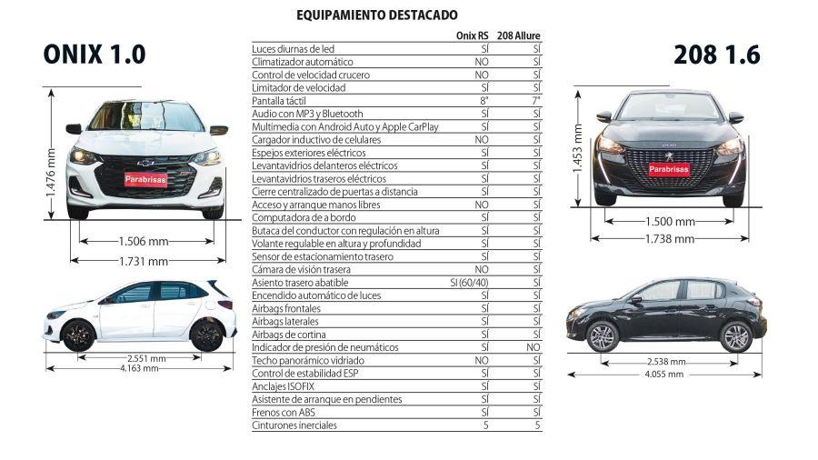 Chevrolet Onix RS vs Peugeot 208 Allure VTi: equipamiento