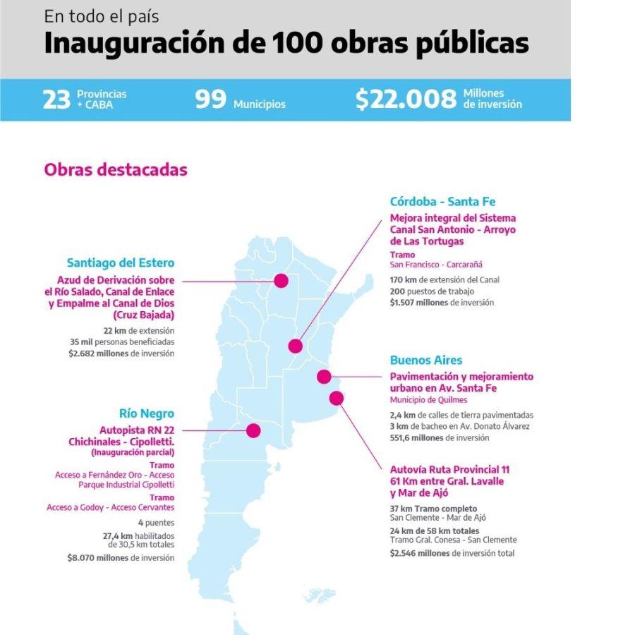 Alberto Fernández inaugurará este martes 100 obras en simultáneo en todo el país