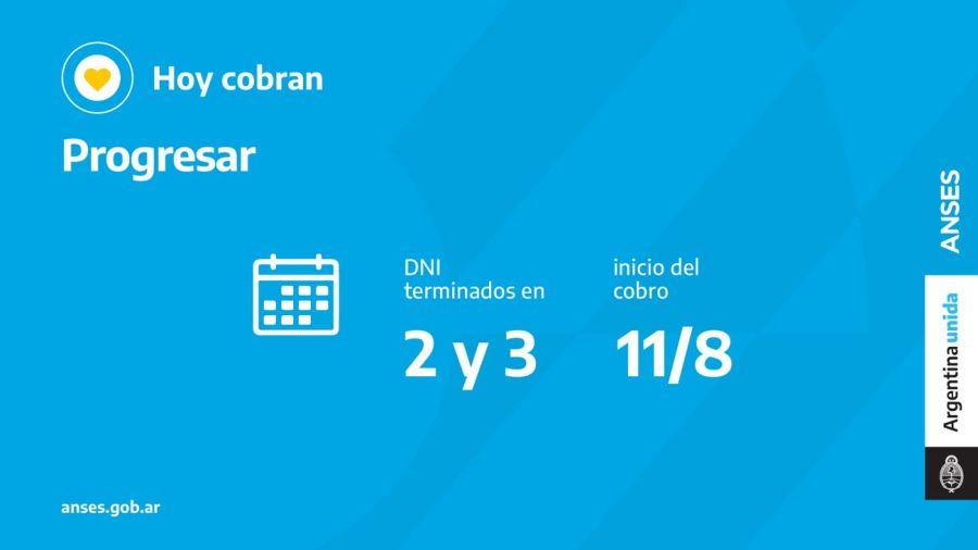 Calendario Anses 11 de agosto 2021 20210811