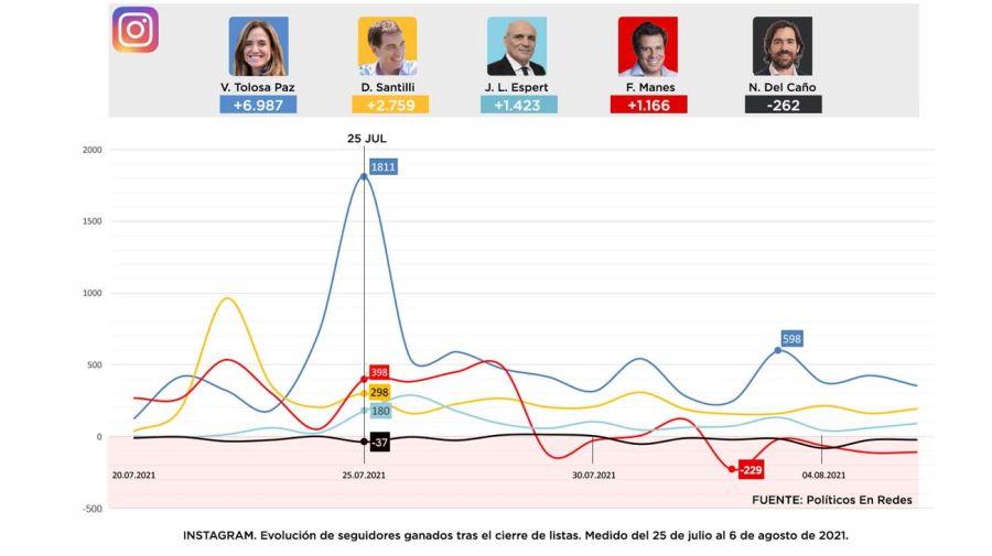 Elecciones 2021-20210818