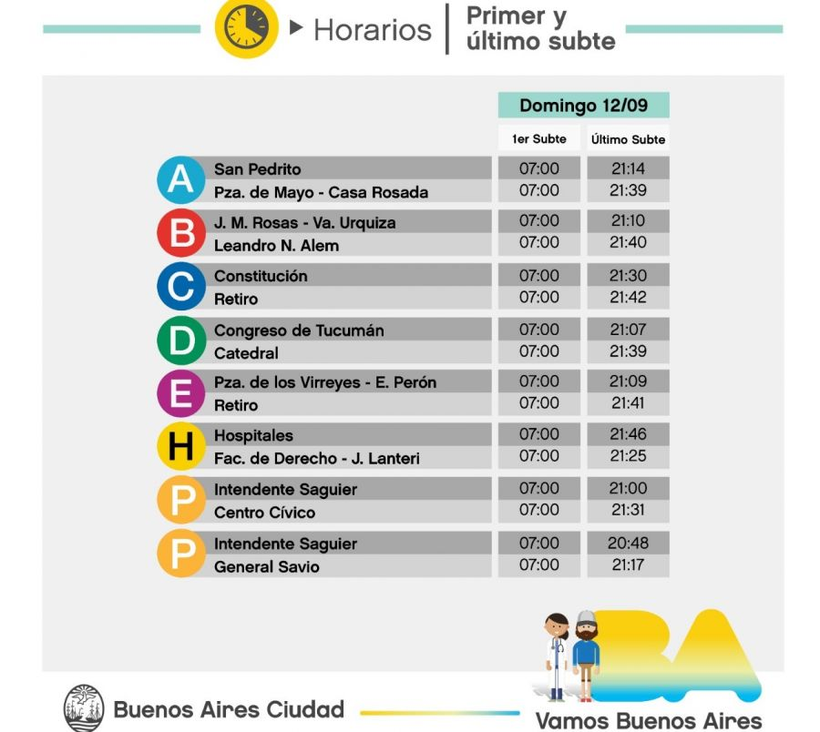 la Ciudad habilitará el domingo 12 el uso gratuito del subte y del sistema Ecobici