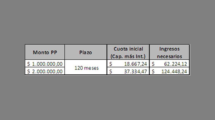 Nuevos créditos del Banco Nación para la refacción de viviendas 20210906