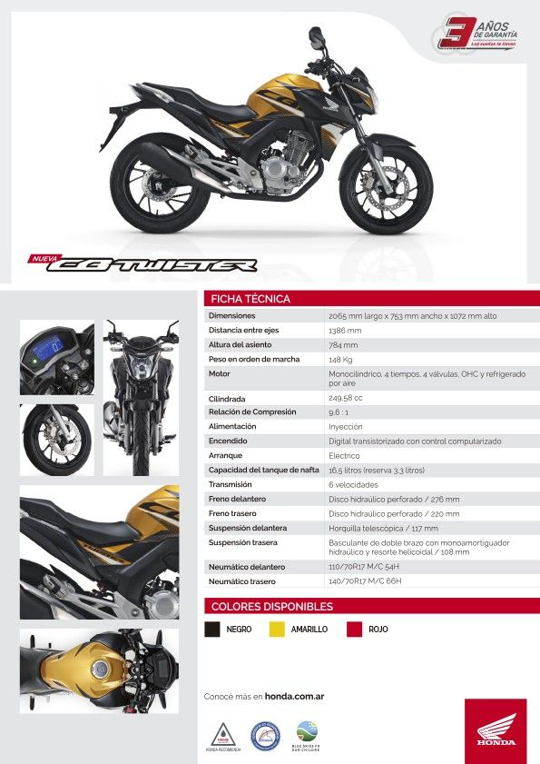 Honda CB250 Twister 2021