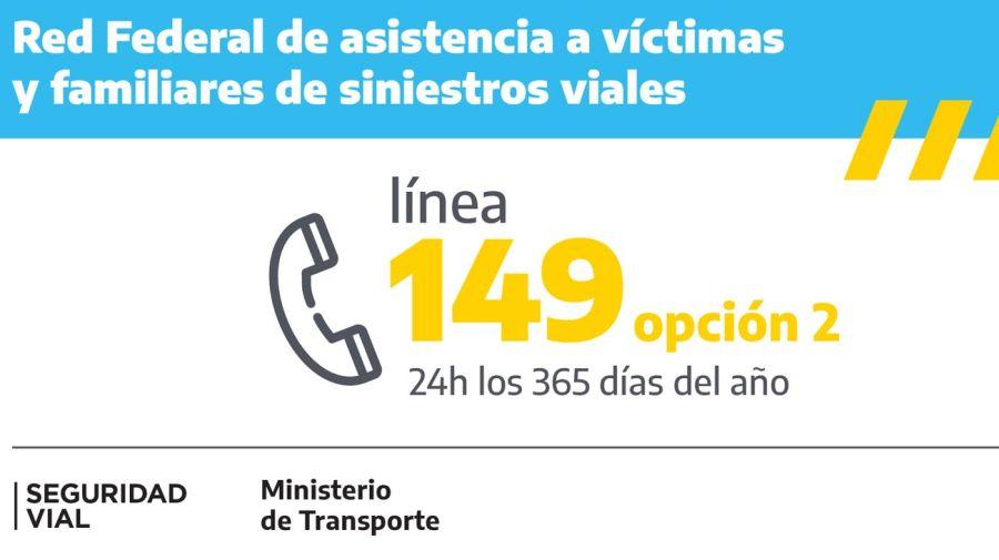 Red federal de asistencia a víctimas y familiares de siniestros viales 20210908