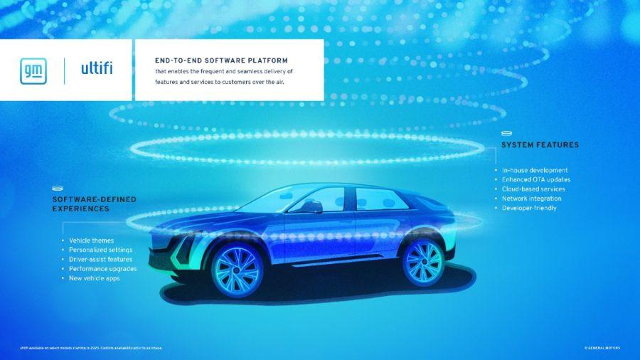 Qué es Ultifi, la nueva tecnología de General Motors