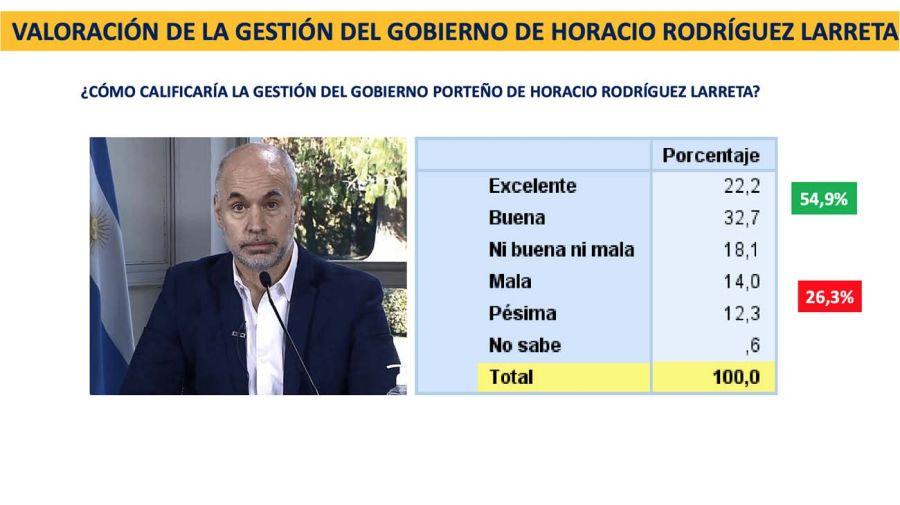 Federico González & Asociados-20211012