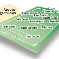 los-apodos-del-futbol-argentino