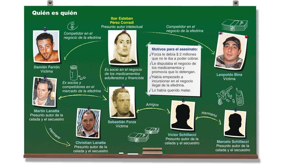 El mapa de los sospechosos