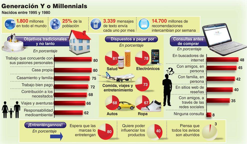 Infografía: Fernando San Martín.