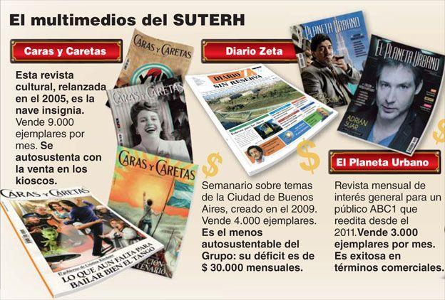 Los medios de Suterh