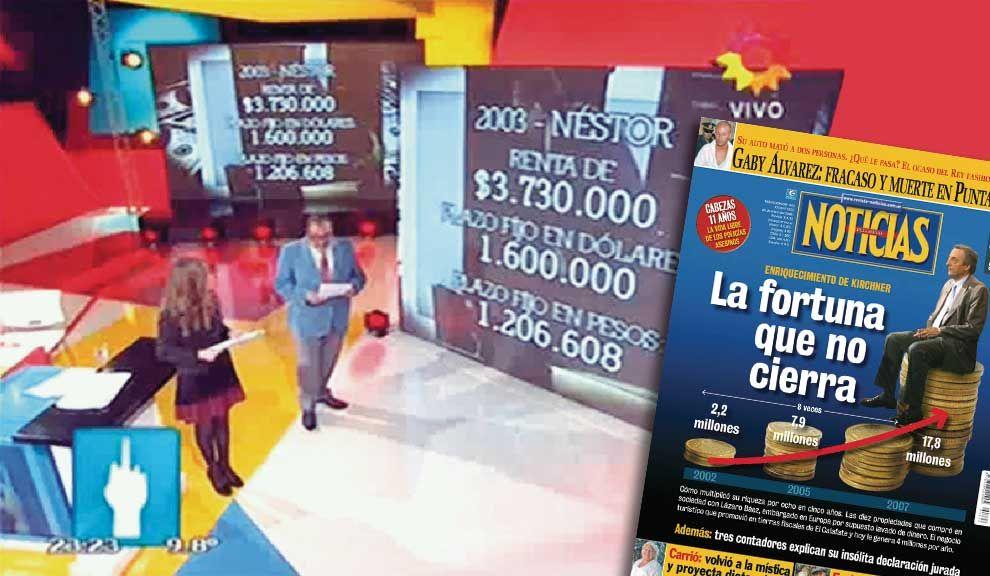 Rating. El enriquecimiento de los Kirchner gana audiencia en la pantalla de El Trece. Jorge Lanata ya lo había denunciado en la gráfica años atrás. NOTICIAS viene haciéndolo desde el 2003.