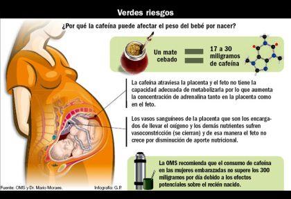 957303331 ¿Por qué la cafeína puede afectar el peso del bebé por nacer