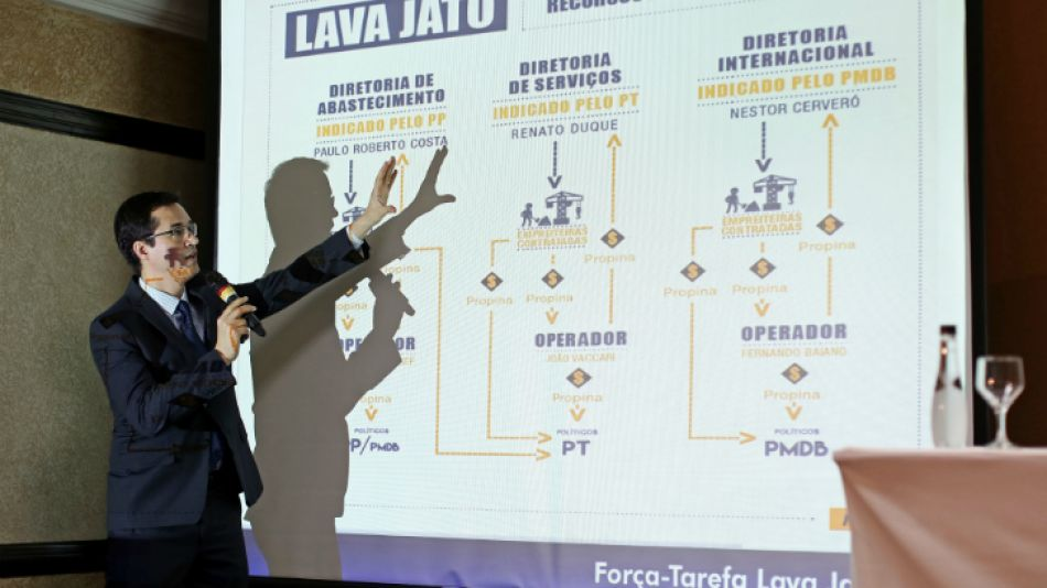 Operación Lava Jato: explicada por el fiscal de Brasil Deltan Martinazzo Dallagnol