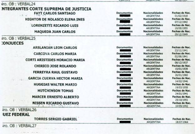 Denuncian espionaje a jueces, políticos y periodistas