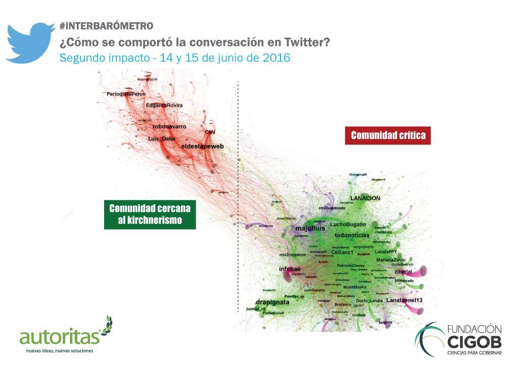 El caso López, el más comentado en redes