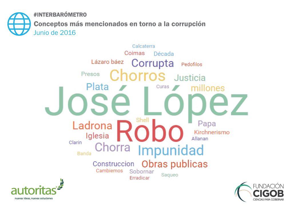 El efecto José López