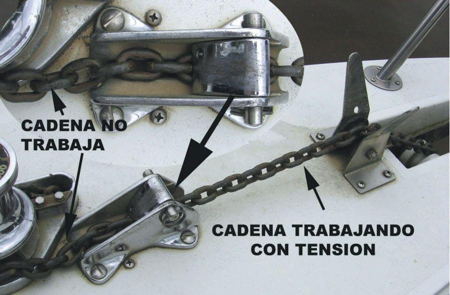 cadena-fondeo-2