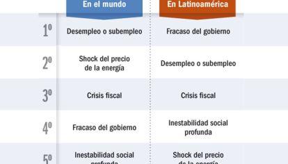 Gobernabilidad local versus pobreza global