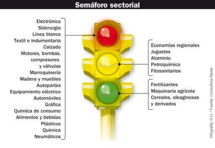 0203_semaforo-artemio_su_g
