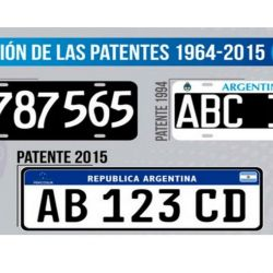 nueva-patente-mercosur-2016-2