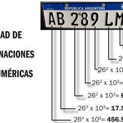 patentes-nuevasa