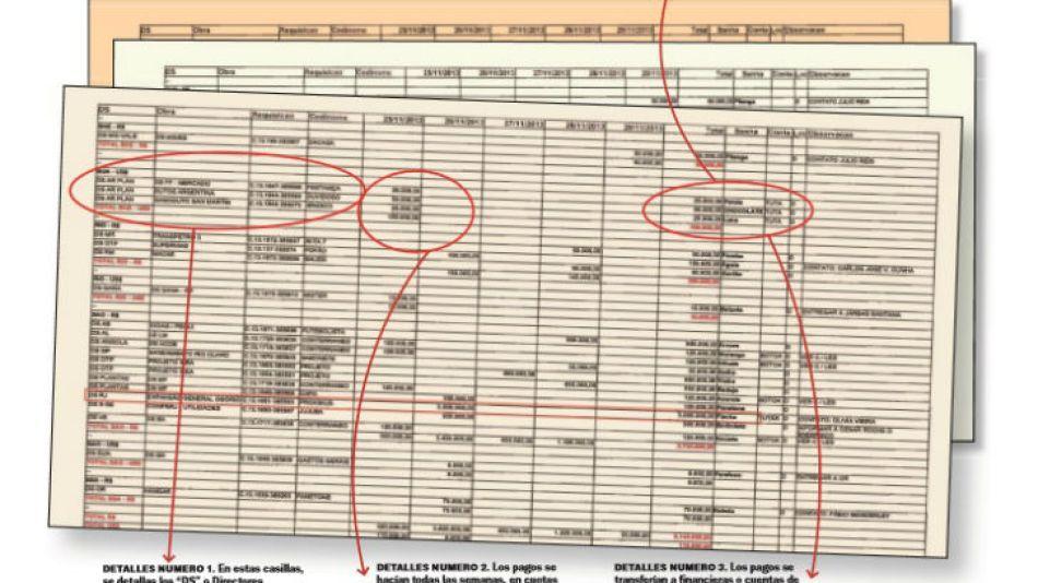20170603 pruebas pagos coimas odebrecht
