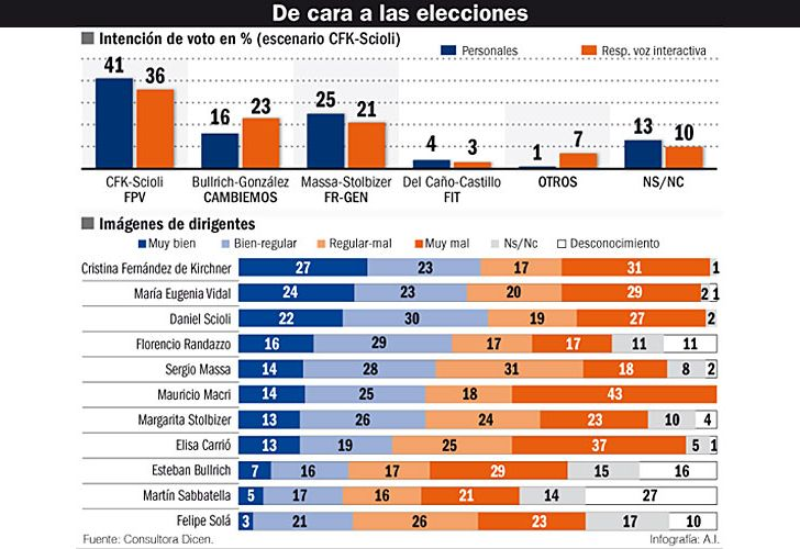 1006_cara_elecciones_ai_g