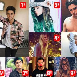 influencers-ranking