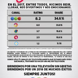 Mensaje Telefe para 2018