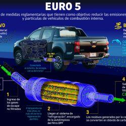 2-infografiaeuro5