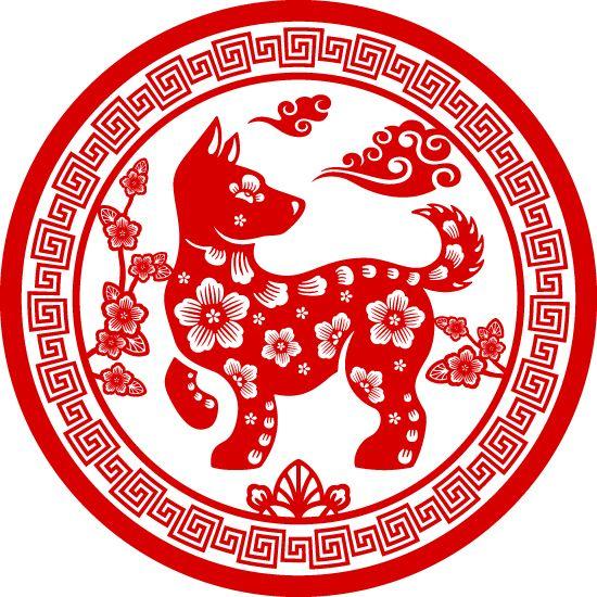 Horóscopo chino: pautas para entender y saber que depara este año según tu  animal - Caras