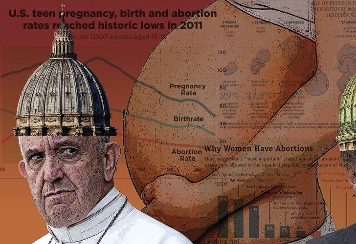 aborto-TEMES