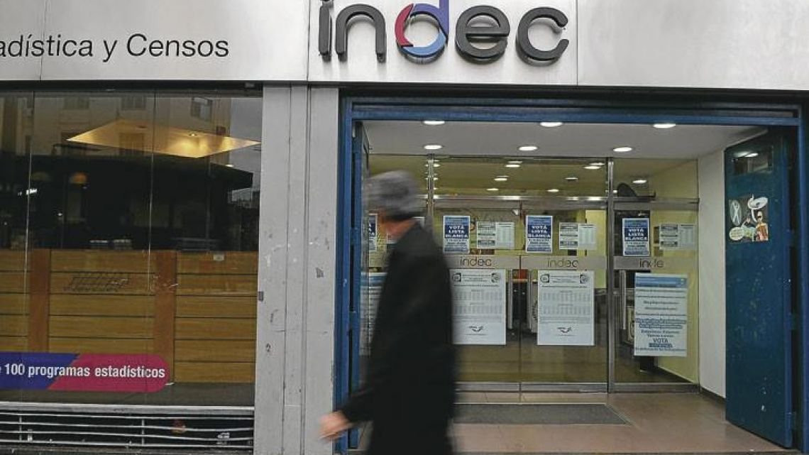 The INDEC national statistics bureau reported that inflation reached 4.2 percent in February.