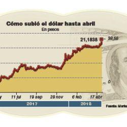 001-dolar4