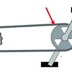 Grafico 1 Definn